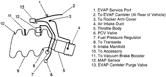 pontiac grand prix questions diagram for vacuum lines on a  1 answer