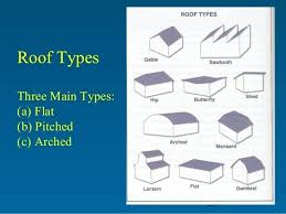 types of building constructions break time roof types types of building  construction materials . types of building constructions ...