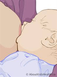 Breastfeeding How Do You Know Your Baby Is Getting Enough Milk
