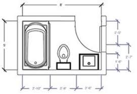 Small Picture Appealing Small Half Bathroom Dimensions Home Designjpg 7del