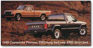 jeep cherokee the best of breed suv 1975 2001 1989 jeep c che