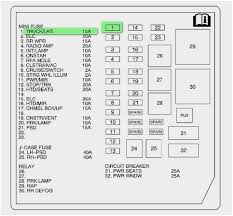 54 beautiful figure of 2005 chevy trailblazer wiring diagram flow 2005 chevy equinox fuse box diagram 2005 chevy equinox