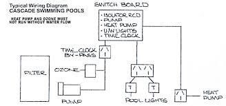 pool owner s manual