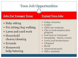 Office Jobs For Teens Finding Your First Job Ppt Video Online Download