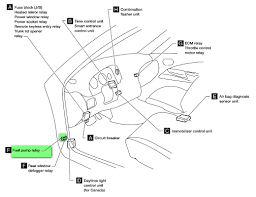 i need to know the location of the fuel pump relay 03 sentra 2006 Nissan Sentra Fuse Box Location 2006 Nissan Sentra Fuse Box Location #87 2006 nissan sentra fuse box diagram