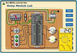 plc simulator plc tutorial training plc plc simulator pictures