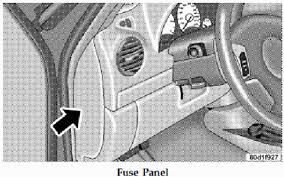 jeep liberty 2006 amp fuse box location questions & answers (with jeep liberty fuse box diagram 2007 clifford224_115 gif question about 2006 liberty