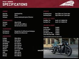 Check indian scout bobber sixty specifications, features, mileage (average), engine displacement, fuel tank capacity, weight, tyre size and other technical specs. Indian Scout Bobber Ride Review Long Distance Motoress