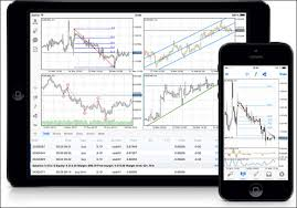 Android Renko Charts For Mt4 Free Forex Nn New Network