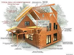 log home designers. log home package \u0026 our design-build process designers