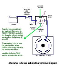 7 pin trailer plug wiring diagram battery to charge 7 discover tow vehicle alternator to trailer battery wiring 7way ford