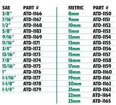 Metric To Standard Socket Chart Sae Socket Chart Socket Sizes Smallest Chart Aphros Com Co