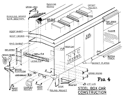 Charvel Wiring Diagram