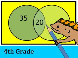 Venn Diagram Of Geometric Shapes Venn Diagram Worksheet 4th Grade