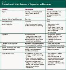Difference Between Alzheimer S And Dementia Chart Alzheimers Dementia Weekly Pseudodementia Is Often Curable