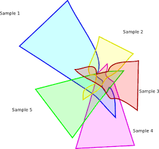 Wolfram Alpha Venn Diagram Fejes Ca