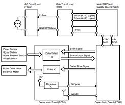 ricoh ft service manual connection diagram ricoh ft 4015 4220 4222 4227