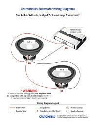 kicker l7 wiring diagram best of 15 inch l7 subwoofer wire diagram kicker l7 wiring diagram fresh box sub ohm diagram diy enthusiasts wiring diagrams •