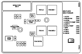 2009 chevrolet fuse box wiring diagram used