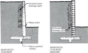 retaining wall design image of cantilever retaining wall design example retaining wall design guide nz