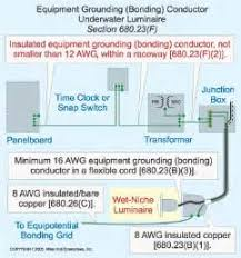 pool light transformer wiring diagram pool image similiar above ground pool grounding diagram keywords on pool light transformer wiring diagram