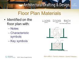 floor plan symbols. Unique Floor 21 Inspirational Floor Plan Symbols Pdf With