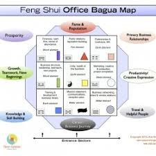 office feng shui colors. Thumb-size Of Amazing Feng Shui Colors In Fengshui Along With Office