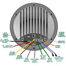 bazooka el wiring diagram wiring diagram Bazooka El Series Wiring Harness bazooka el wiring diagram with template 17684 linkinx bazooka el wiring harness