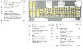 vectra c ecu wiring diagram wiring diagram Vectra C Rear Fuse Box Diagram collection of diagram opel ecu wiring more maps Ford Fuse Box Diagram