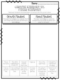 Best 25+ Growth mindset activities ideas on Pinterest | Growth ...