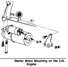 94 s10 starter wiring diagram wiring schematics and diagrams 1994 s10 blazer battery is good turn ignition key