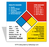 Hmis Flammability Hazard Rating Chart Hmis Labels