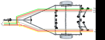 wiring a trailer board diy wiring diagrams \u2022 trailer board wiring diagram uk how to wire up led trailer lights www lightneasy net rh lightneasy net wiring a trailer board plug 5 wire trailer wiring diagram