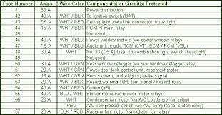 honda del sol fuse diagram honda wiring diagram instructions 1995 honda civic fuse box diagram at Honda Del Sol Fuse Box