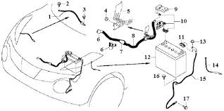 2011 nissan juke battery harness wiring diagram harness and nissan juke battery harness wiring diagram