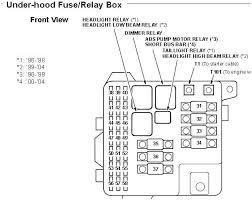 1987 lincoln town car fuse box diagram wiring diagrams best 1987 lincoln town car fuse box diagram wiring diagram library 98 town car fuse box diagram
