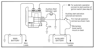 simple battery isolator wiring diagram wiring diagram libraries cole hersee battery isolator wiring diagram simple wiring diagrambattery isolation solenoid wiring diagram wiring diagram blog