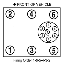 solved diagram for firing order for 1999 dodge ram 1500 fixya diagram for firing order for 1999 dodge ram 1500 ironfist109 82 png