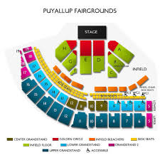Wi State Fair Grandstand Seating Chart Puyallup Fairgrounds At Washington State Fair 2019 Seating Chart