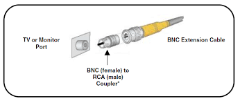rca female connector diagram rca image wiring diagram analog camera cables and connectors patriot security eoc on rca female connector diagram