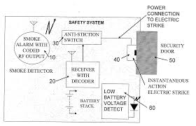 wiring diagrams for a ceiling fan and light kit do it images bay light wiring diagram wire on arlec ceiling fan