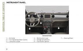 2018 jeep manual. fine jeep wranglerjlleakmanual1 throughout 2018 jeep manual