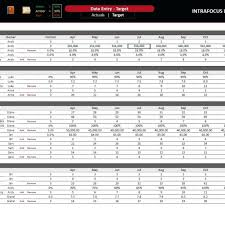 Balanced Scorecard Template Xls