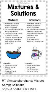 My Mini Anchor Chart Mixtures And Solutions Lessons Tes Teach