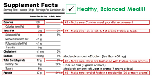 zoom in of shakeology nutrition label