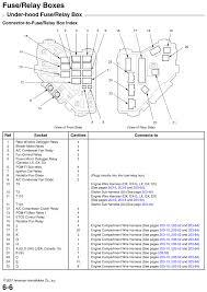 2006 civic fuse box wiring library 2006 honda civic hybrid fuse box diagram simple wiring diagram 91 honda civic fuse box diagram