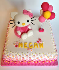 hello kitty birthday cake for baby girl. Delighful Cake Hello Kitty Cake Intended Birthday For Baby Girl