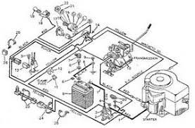 murray lawn mower belt installation diagram images manual murray riding lawn mower wiring diagram tractor