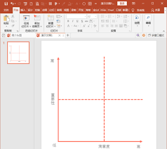 Powerpoint doesn't work this way. How To Make A Matter Satisfaction Evaluation Chart In Ppt
