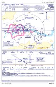 Nice Airport Charts The Approach Plate Olympics More Crazy Charts Air Facts